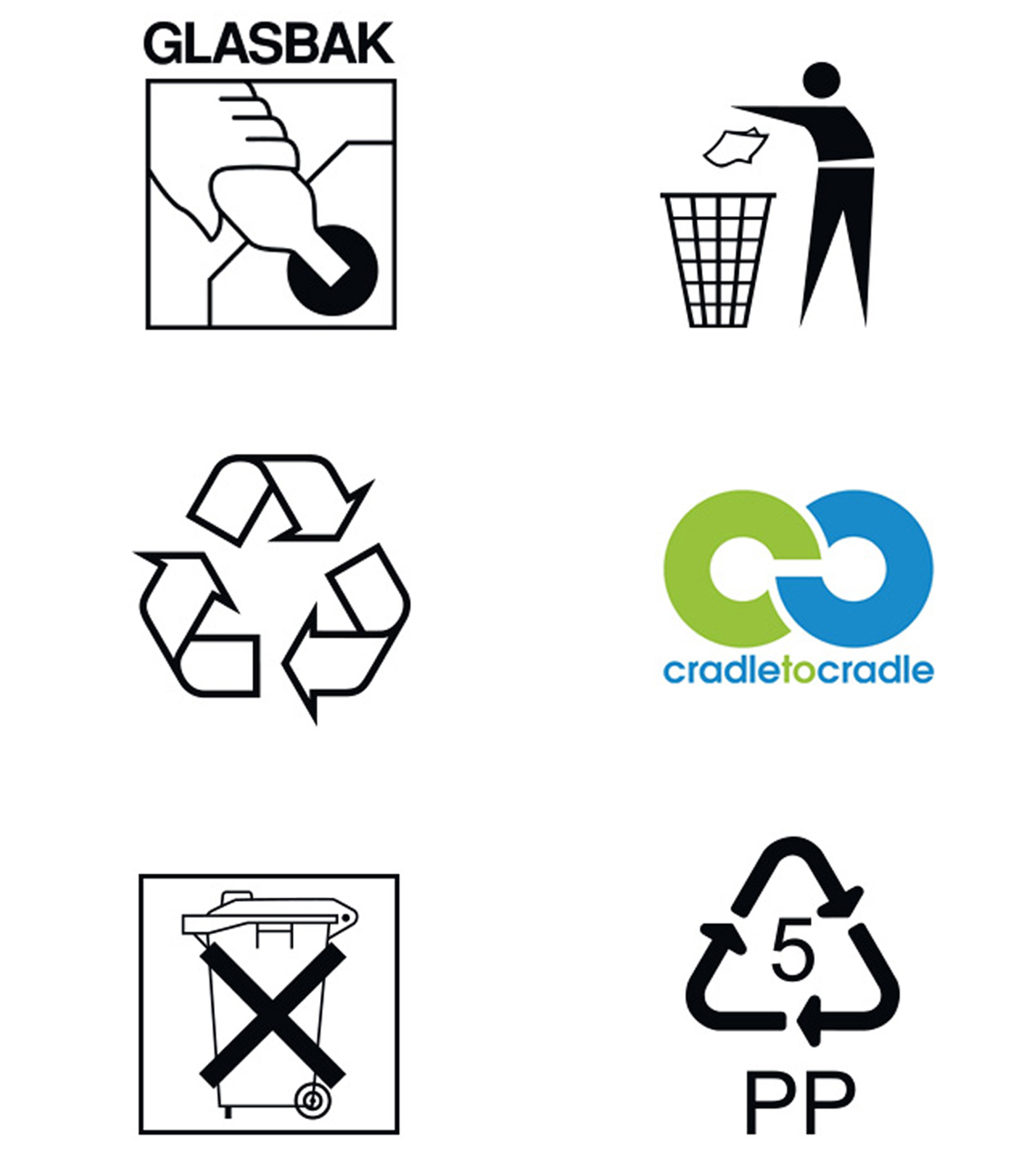 Pictogrammen Recycling